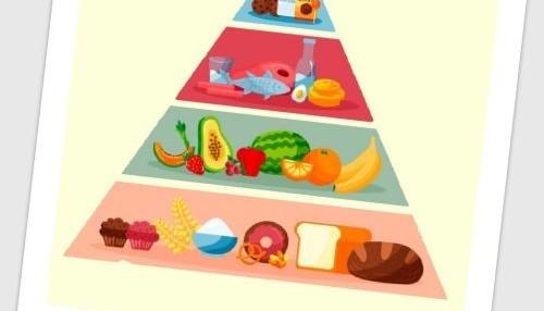 Obrazek aktualności Co jest zdrowe?